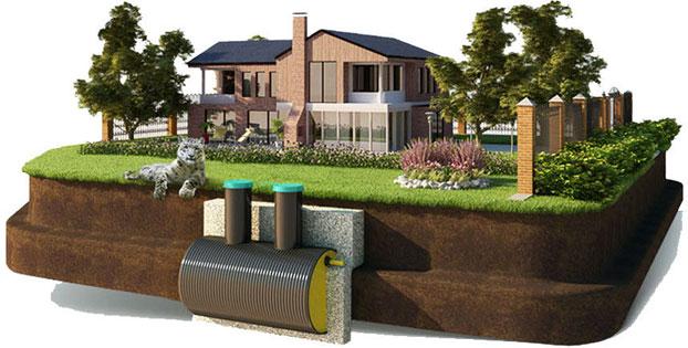 канализационна система за къщата