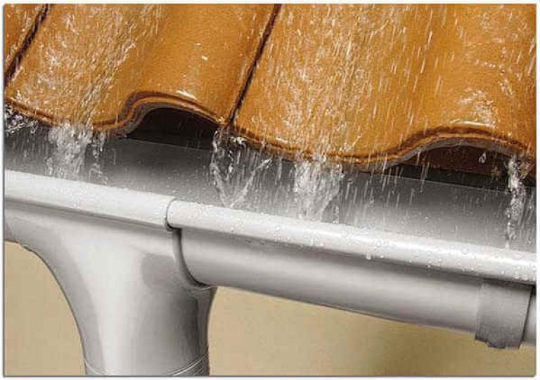 Водосточна система за покрива
