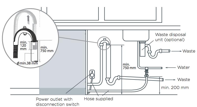 свързване на съдомиялна с шланга за мръсна вода